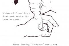 finger-torture